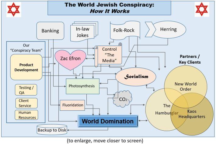 jewish-conspiracy