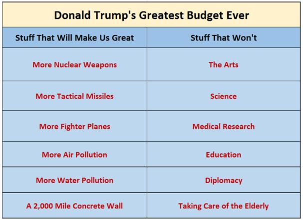 trump budget 2.PNG